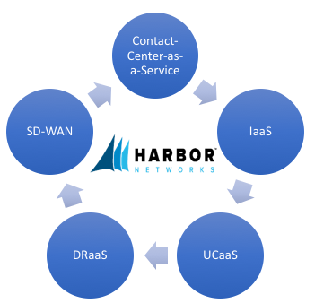 Harbor Cycle Cropped.png