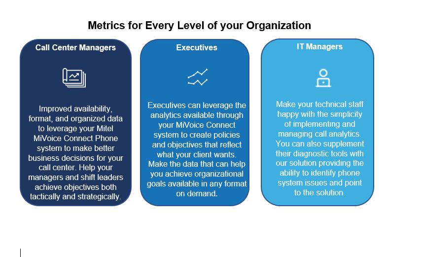 Metrics Diagram  (onsite)