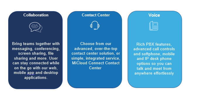 MiCloud connect image
