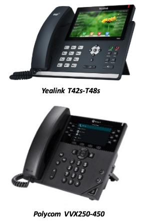 Phones123